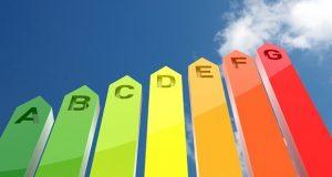 certificado energético para alquiler